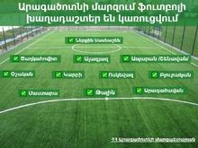 Արագածոտնի մարզի 11 համայնքներում ֆուտբոլի խաղադաշտեր կկառուցվեն
