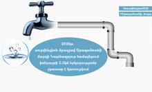 2020 թվականի սուբվենցիոն ծրագրով Արագածոտնի մարզի Կաթնաղբյուր համայնքում խմելաջրի 2.5կմ երկարությամբ ջրատար է կառուցվում